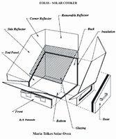 Solar-cooker-design-Maria Telkes