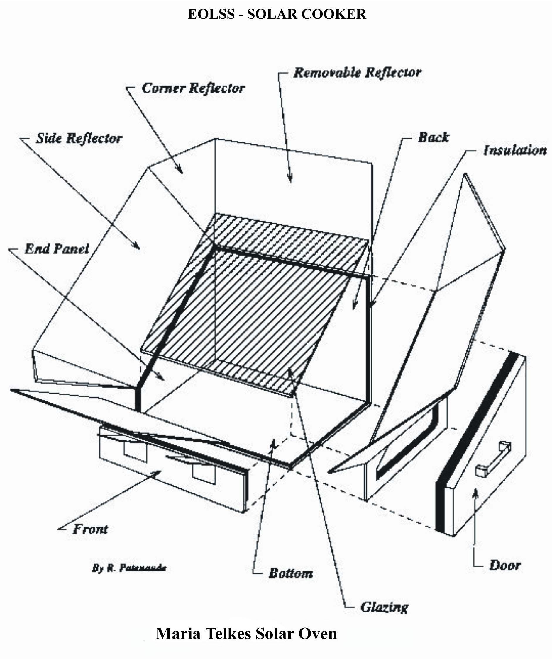 Image Solar cooker design Maria Telkesjpg Solar