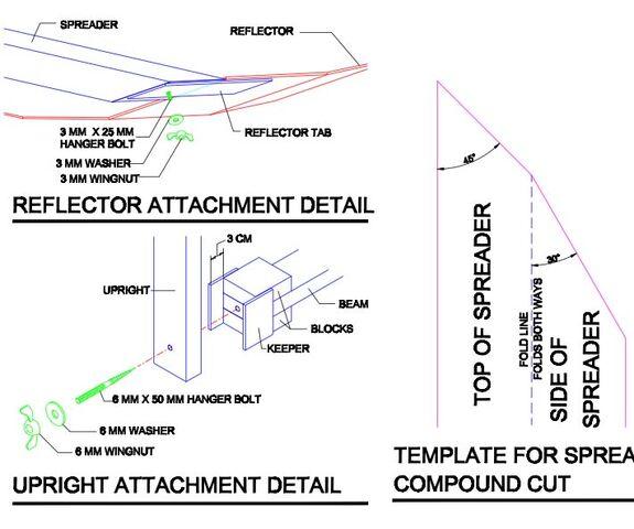 File:Robinson reflector attachment.jpg