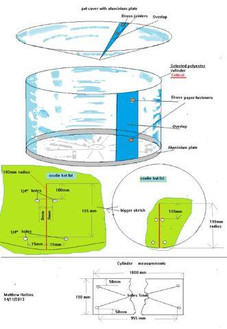 File:Pot cover with aluminium plate.jpg