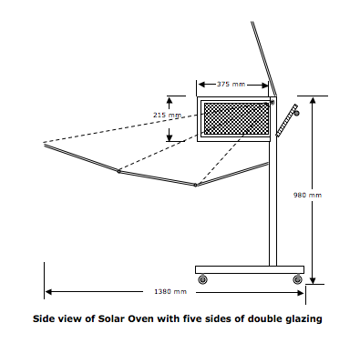 File:Solar Oven K5, side view diagram, 10-23-14.png