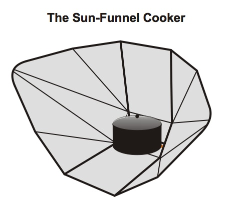 File:Sun-Funnel perspective diagram, 12-11.jpg