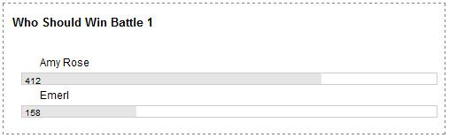 File:Results-w17b1.jpg