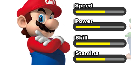 File:Mario-Stats.png