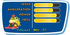 File:Bowser-Jr.-Wii-Stats.png