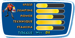 File:Eggman-DS-Stats.png