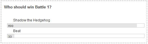 File:Results-w20b1.jpg