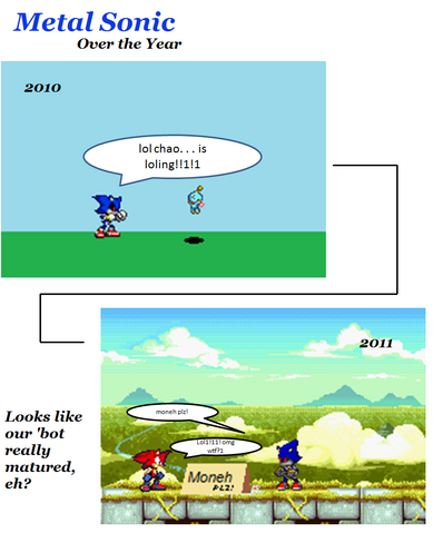 File:Metal Sonic Over The Years.png