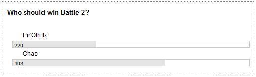 File:Results-w19b2.jpg