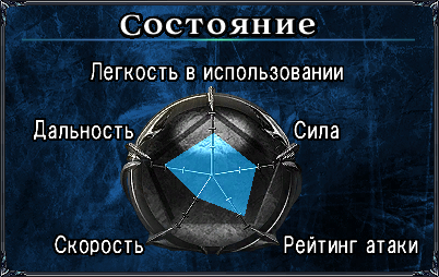 File:Demian SC5 Stats.jpg