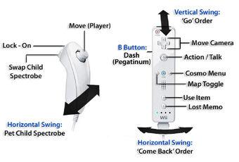 Spectrobes Origins Exploration Phase Controls 2