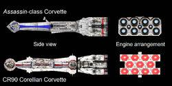 Corvette Comparison