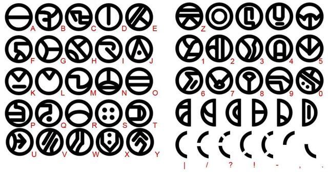File:Umbaran alphabet.jpg