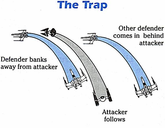 File:TheTrap tactic.jpg