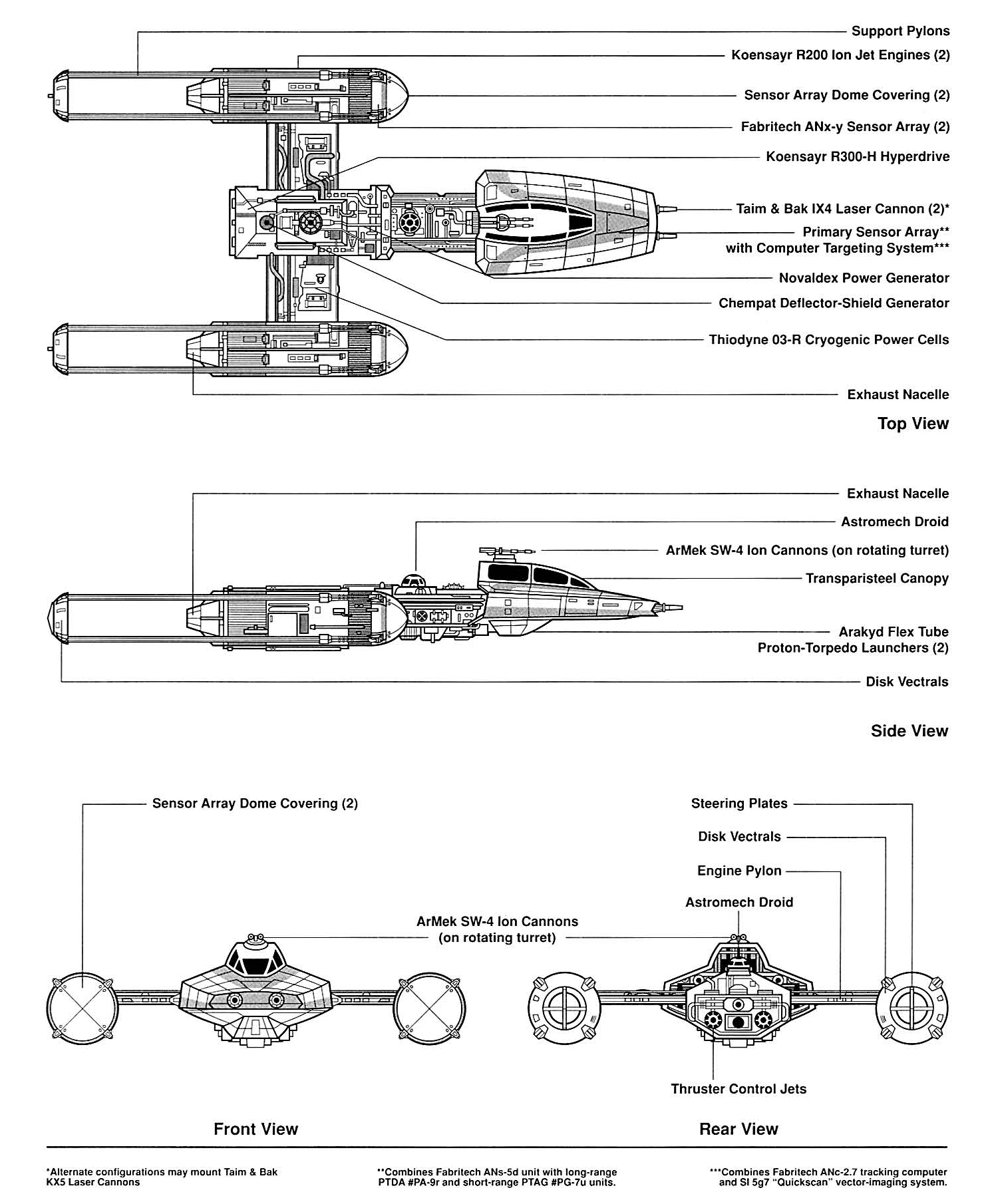btl ywing starfighter  wookieepedia  fandom powered by wikia, schematic