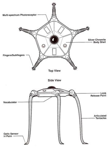 File:Vuffi Raa Diagram.png
