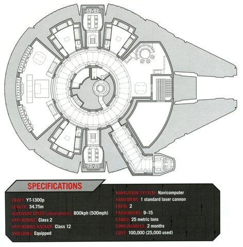 File:Yt-1300p schematic.jpg