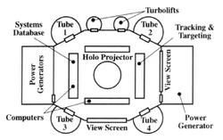 Torpedo Sphere DER targeting control room