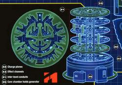 SSP05 hyperdrive generator
