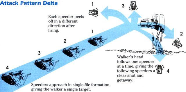 File:Attack Pattern Delta2.jpg
