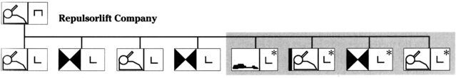 File:Repulsorlift company organization.jpg