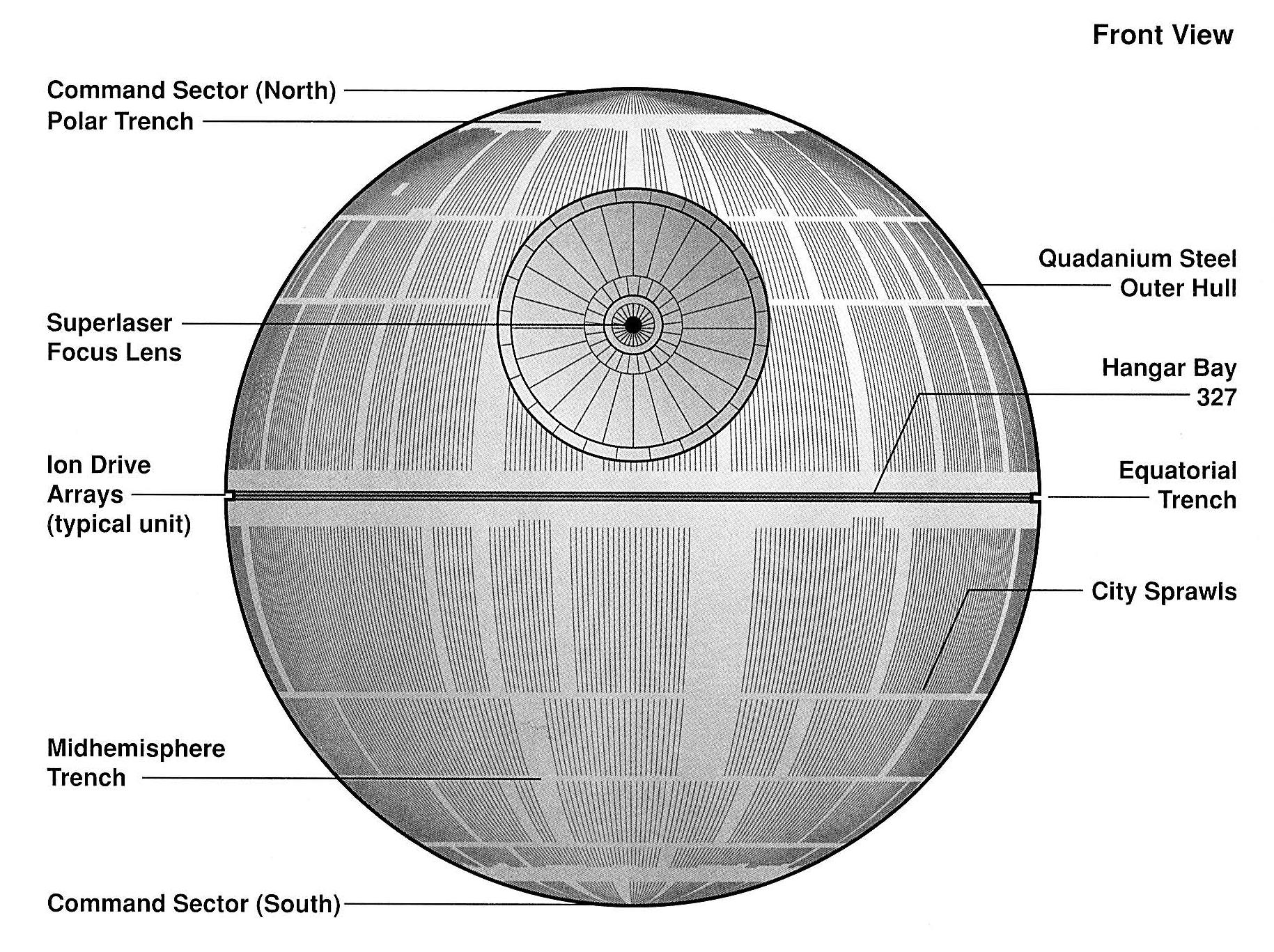 Image DeathStarIDiagramEGVVjpg Wookieepedia FANDOM Powered - Death star blueprints