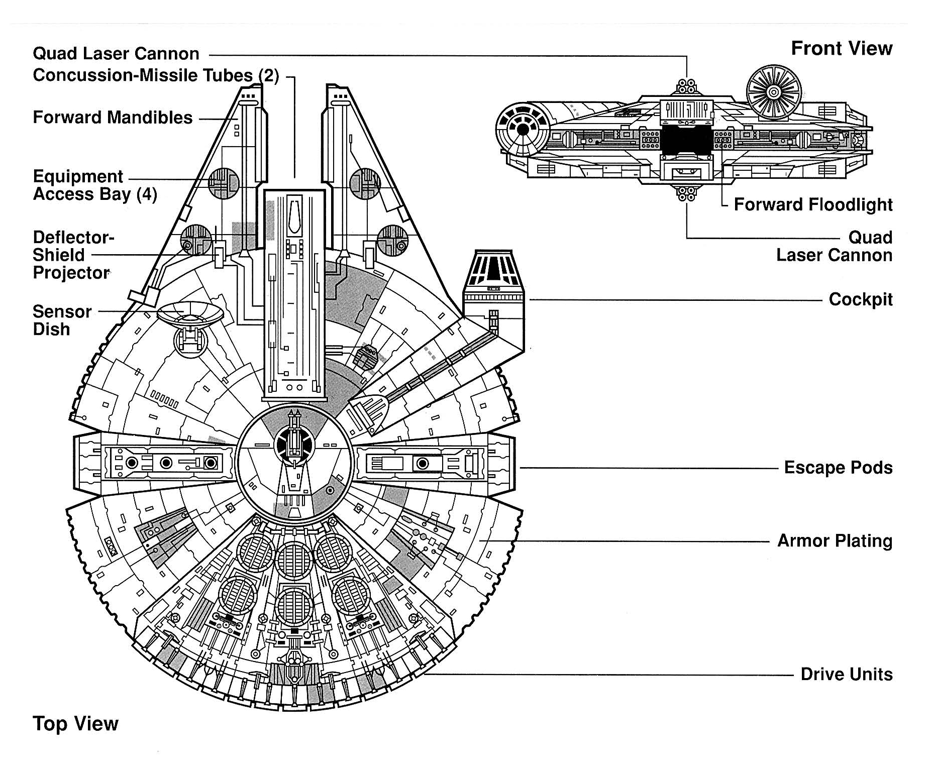 Displaying images for millenium falcon cockpit wallpaper - The Cockpit Should Be Farther Forward Http Vignette1 Wikia Nocookie Net Starwars Images B B8 Falcon_egvv Jpg Revision Latest Cb 20081001132210