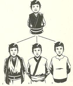 Initiate's future tree diagram0001