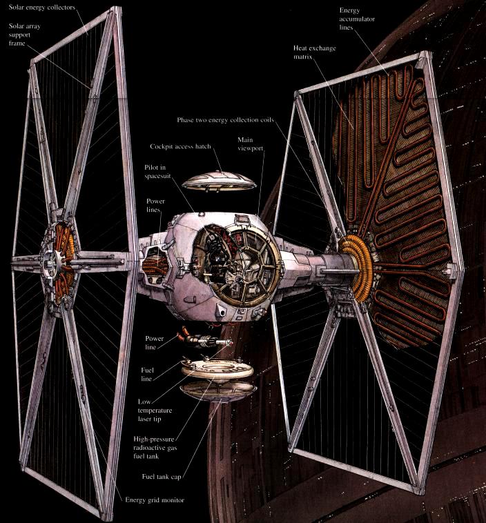 accés au cockpit du TIE Latest?cb=20081114155833