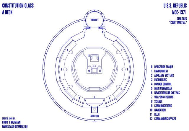 File:Bridge-ov-constitution-1371.jpg