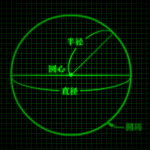 File:Pi graph.png