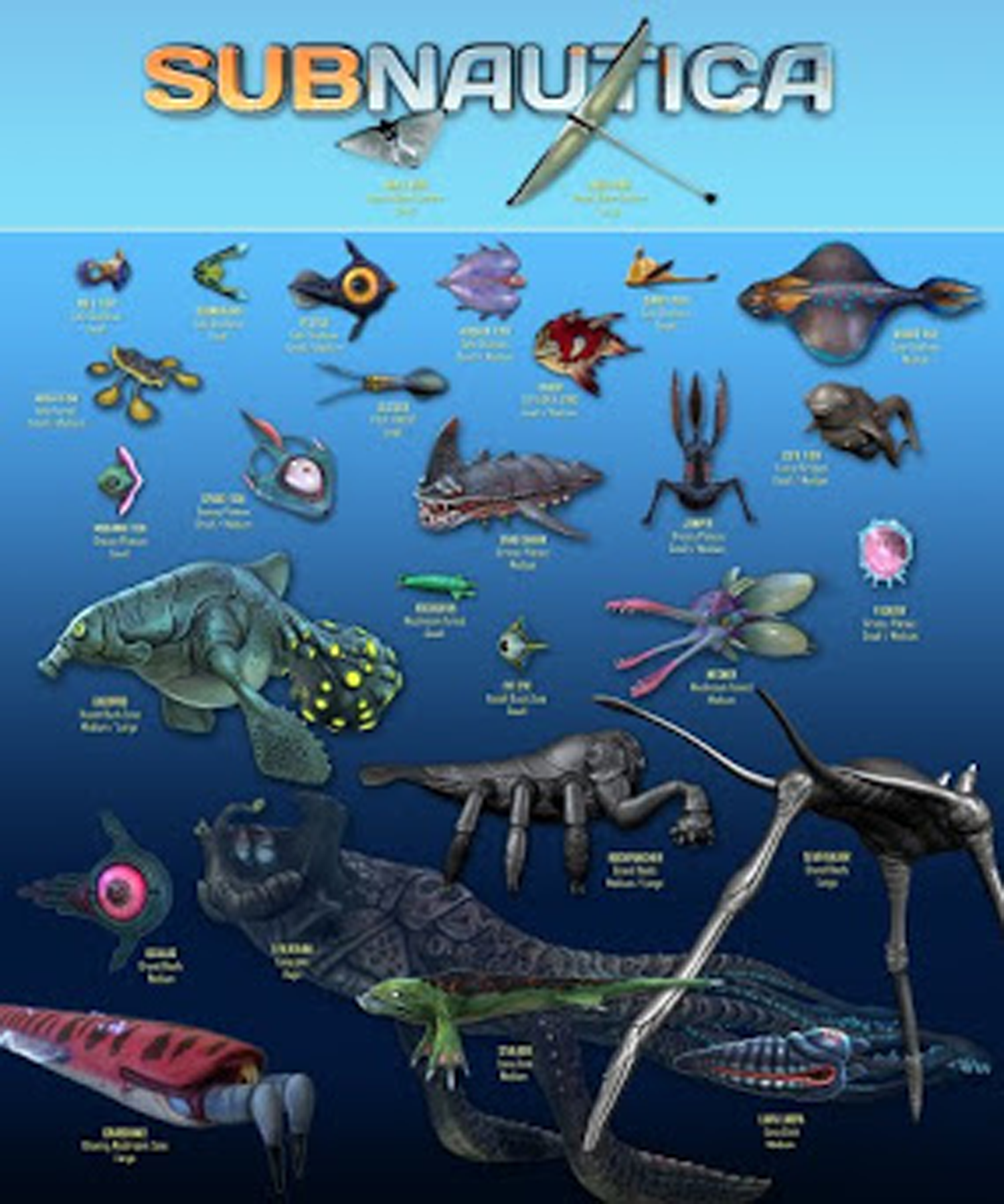Image - Subnautica Fauna Sheet 1.png | Subnautica Wiki | Fandom ...