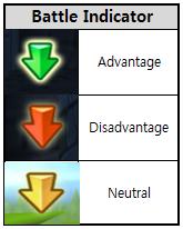 Battle indicator
