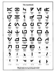 Aurebesh chart