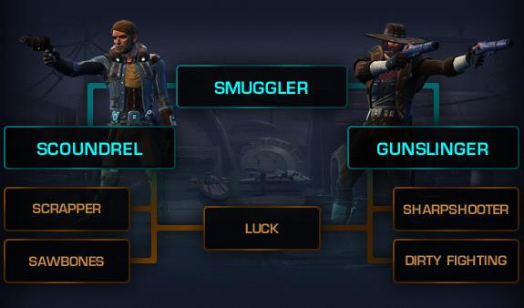 File:Smuggler Advanced Classes.jpg