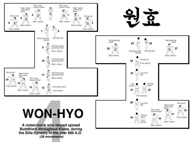 Hyung 4 wonhyo.jpg