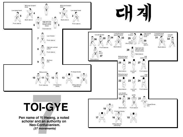Hyung 7 toigye