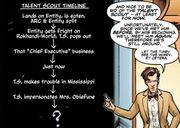 Talent Scout timeline