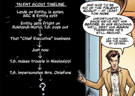 File:Talent Scout timeline.jpg