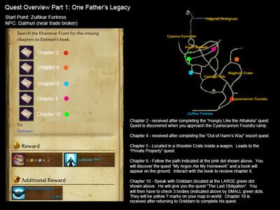 OFL overview01