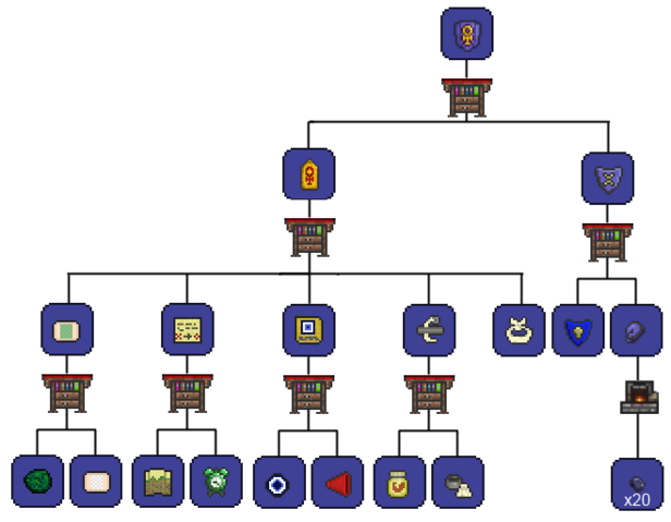 File:Ankh Shield Crafting Tree.png