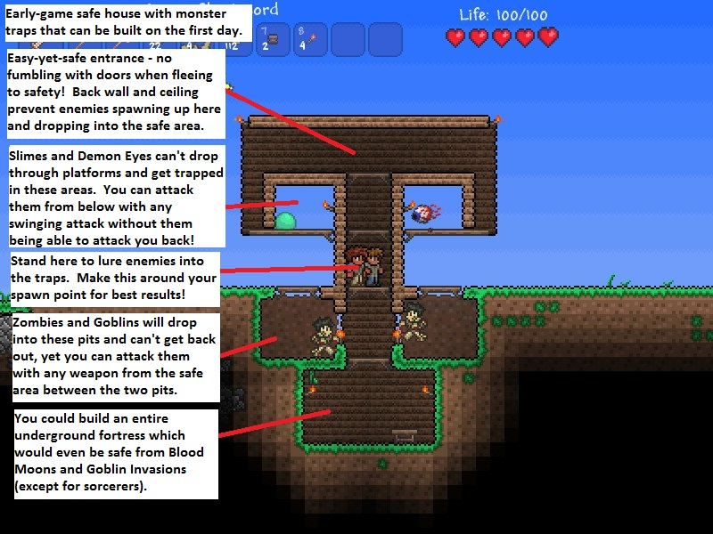 House Defense Terraria Wiki Fandom Powered By Wikia