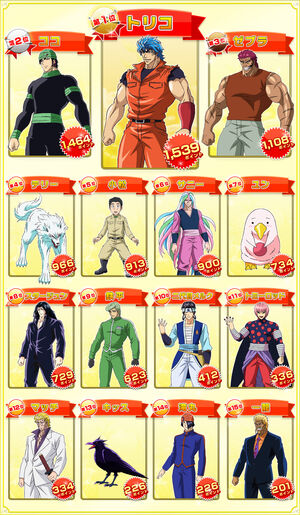 Anime Popularity Poll (1)