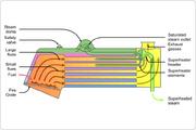 Locomotive fire tube boiler schematic