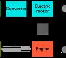 Hybrid vehicle drivechain