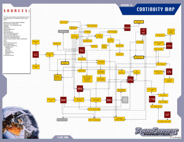 File:Continuitymap.png