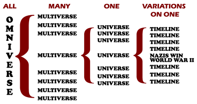 File:Multiverse abstract.png