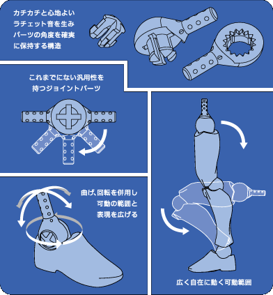 File:Revoltech.png