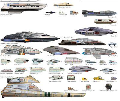 Shuttle-chart 12-11-2016c