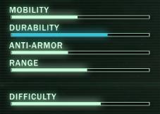 Raider Ratings